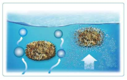 Promote floatation separation and prevent sludge accumulation at tank bottom